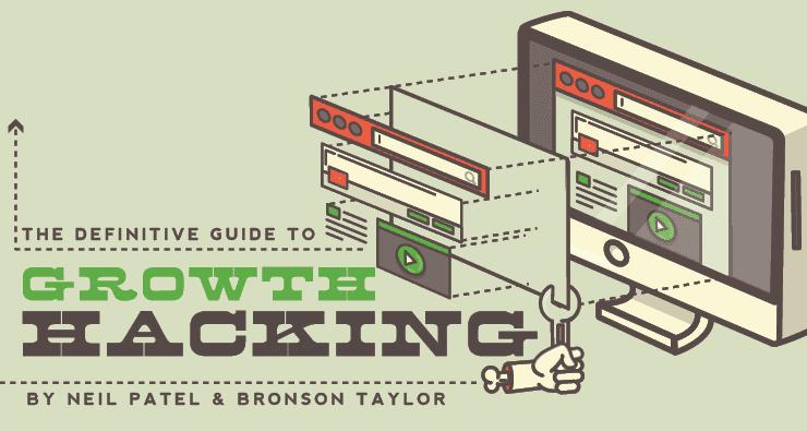 Che cos'è il Growth Hacking?