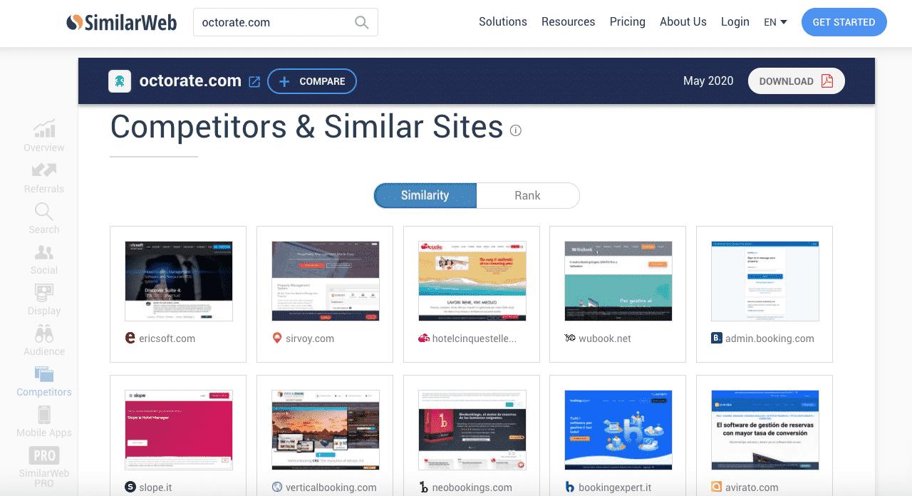 similarweb analisi dei competitor